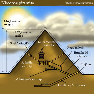 pyramid-17