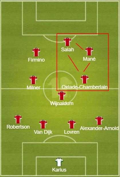 Liverpool visszavágó taktikai váltás